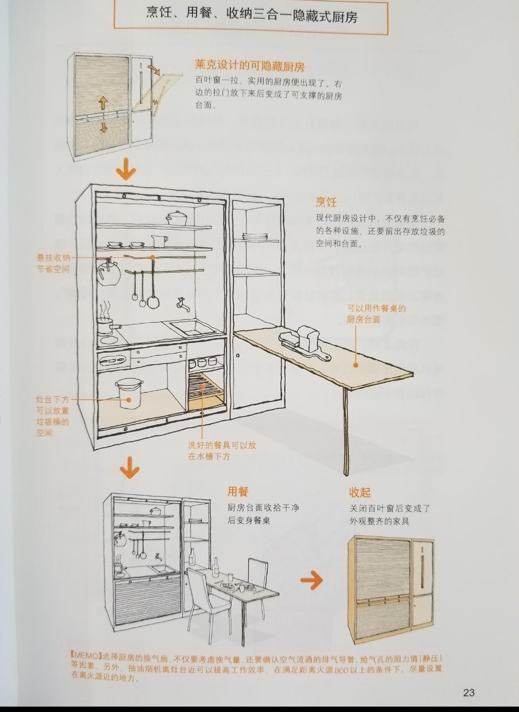 小户型厨房经典设计方案